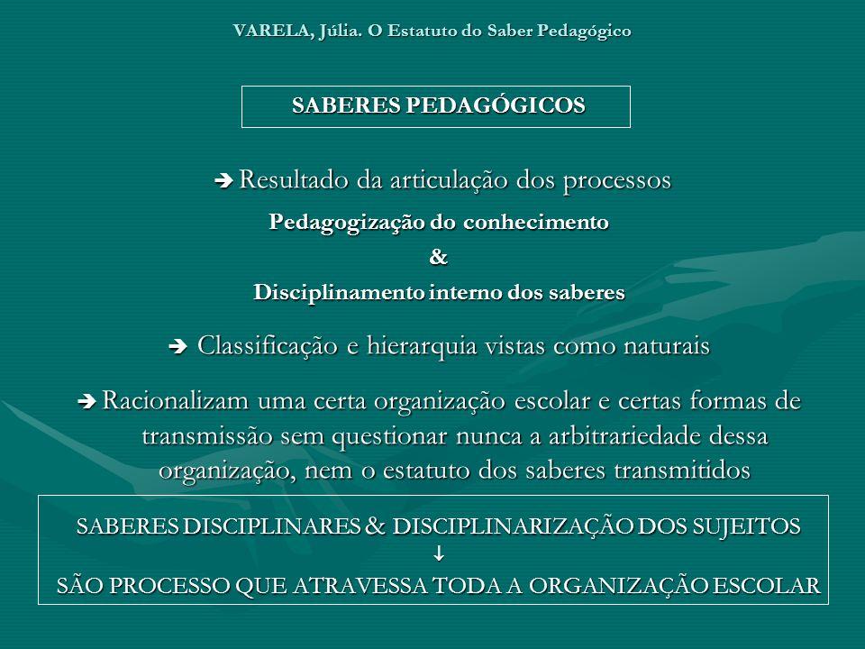 VARELA, Júlia. O Estatuto do Saber Pedagógico SABERES PEDAGÓGICOS Resultado da articulação dos processos Resultado da articulação dos processos Pedago