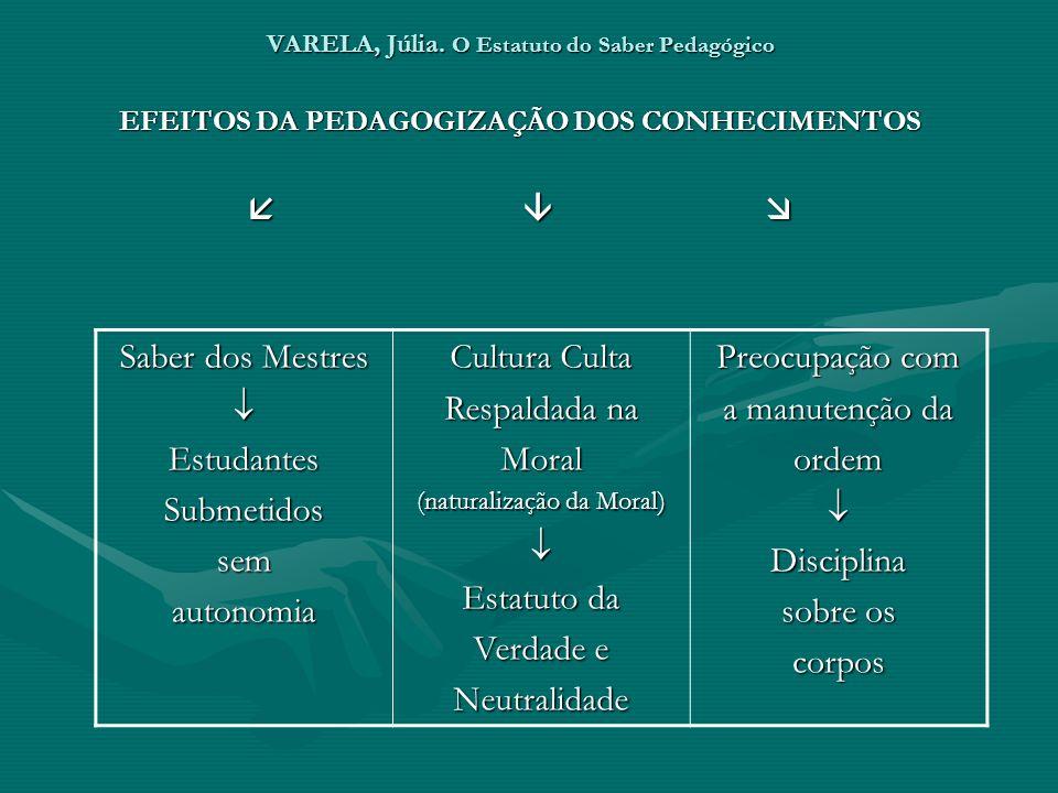 VARELA, Júlia. O Estatuto do Saber Pedagógico EFEITOS DA PEDAGOGIZAÇÃO DOS CONHECIMENTOS Saber dos Mestres EstudantesSubmetidossemautonomia Cultura Cu