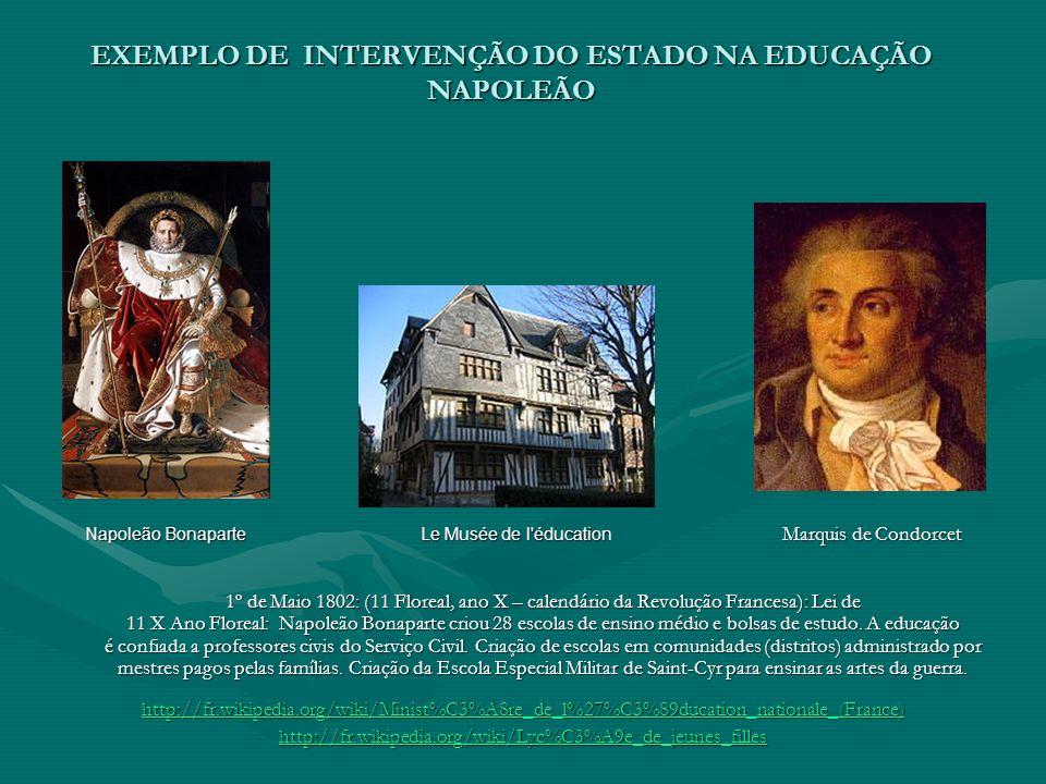 EXEMPLO DE INTERVENÇÃO DO ESTADO NA EDUCAÇÃO NAPOLEÃO Napoleão Bonaparte Le Musée de l'éducation Marquis de Condorcet 1º de Maio 1802: (11 Floreal, an
