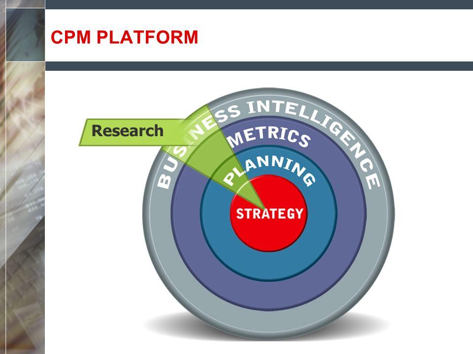 CPM PLATFORM Research