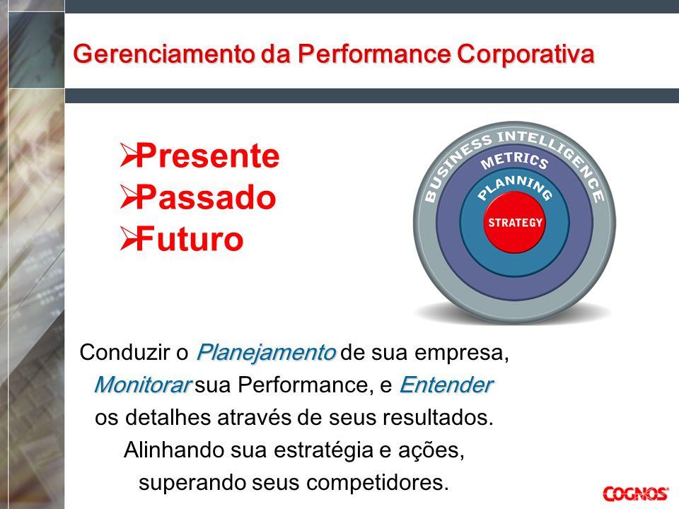 Gerenciamento da Performance Corporativa Planejamento Conduzir o Planejamento de sua empresa, MonitorarEntender Monitorar sua Performance, e Entender