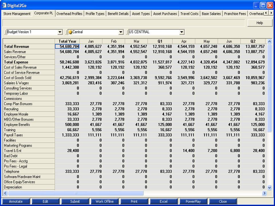 CPM PLATFORM Risk Management