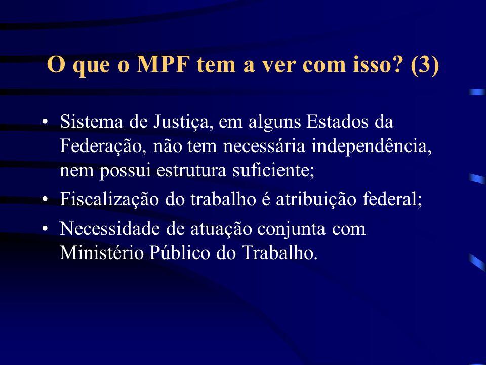 O que o MPF tem a ver com isso.