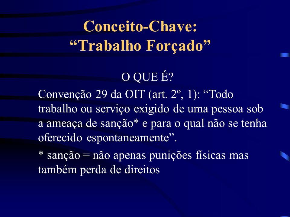 Conceito-Chave: Trabalho Forçado O QUE É.Convenção 29 da OIT (art.