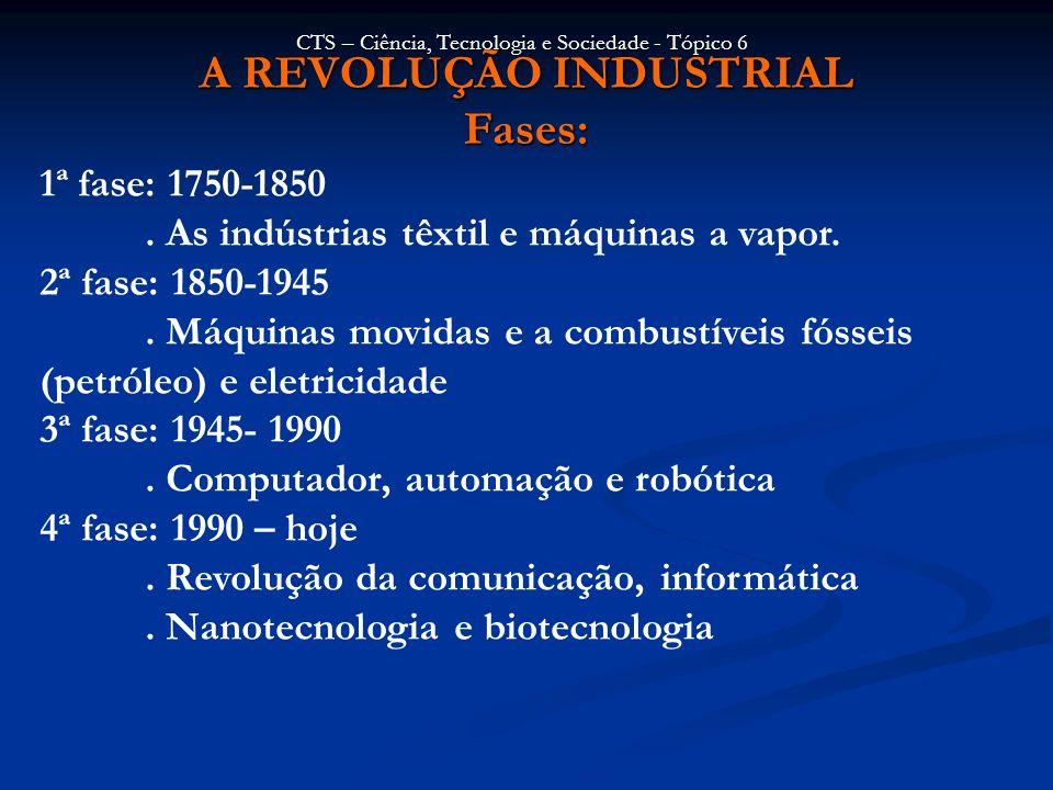 A REVOLUÇÃO INDUSTRIAL Fases: CTS – Ciência, Tecnologia e Sociedade - Tópico 6 1ª fase: 1750-1850. As indústrias têxtil e máquinas a vapor. 2ª fase: 1
