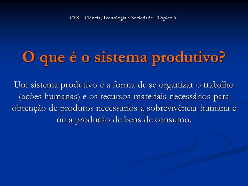 O que é o sistema produtivo? Um sistema produtivo é a forma de se organizar o trabalho (ações humanas) e os recursos materiais necessários para obtenç
