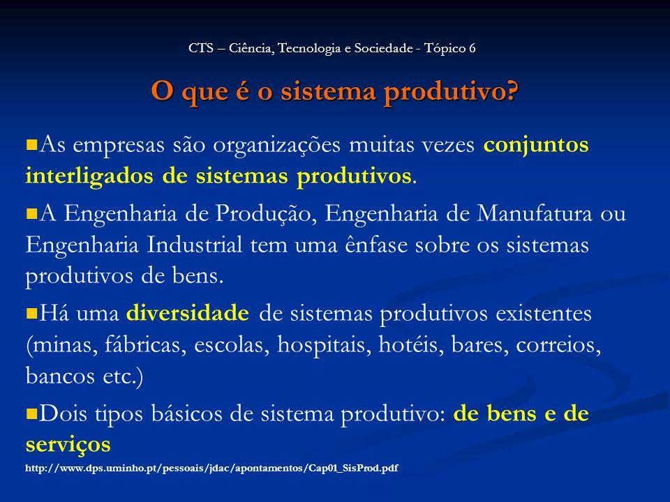 O que é o sistema produtivo.