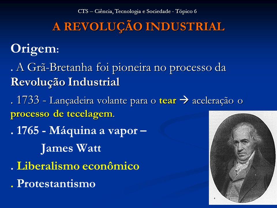 A REVOLUÇÃO INDUSTRIAL Origem : A Grã-Bretanha foi pioneira no processo da Revolução Industrial. A Grã-Bretanha foi pioneira no processo da Revolução