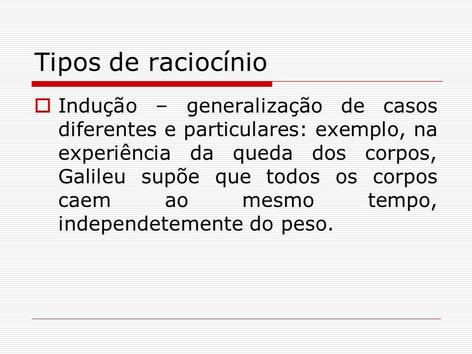 Tipos de raciocínio Indução – generalização de casos diferentes e particulares: exemplo, na experiência da queda dos corpos, Galileu supõe que todos o