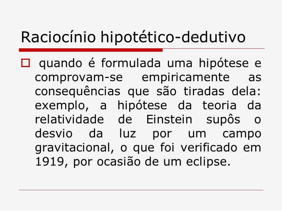 Raciocínio hipotético-dedutivo quando é formulada uma hipótese e comprovam-se empiricamente as consequências que são tiradas dela: exemplo, a hipótese