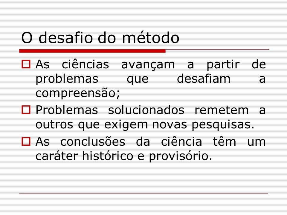 A fonte da hipótese A formulação da hipótese não depende de procedimentos mecânicos, mas de engenhosidade.