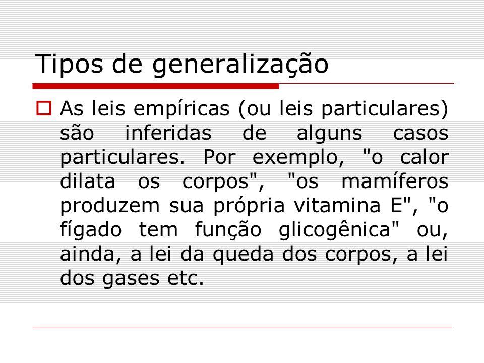 Tipos de generalização As leis empíricas (ou leis particulares) são inferidas de alguns casos particulares. Por exemplo,