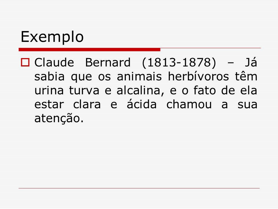 Exemplo Claude Bernard (1813-1878) – Já sabia que os animais herbívoros têm urina turva e alcalina, e o fato de ela estar clara e ácida chamou a sua a