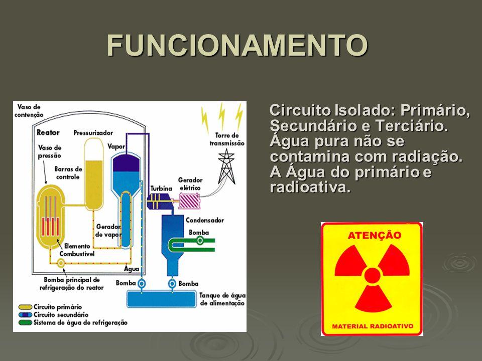 FUNCIONAMENTO FUNCIONAMENTO Circuito Isolado: Primário, Secundário e Terciário. Água pura não se contamina com radiação. A Água do primário e radioati