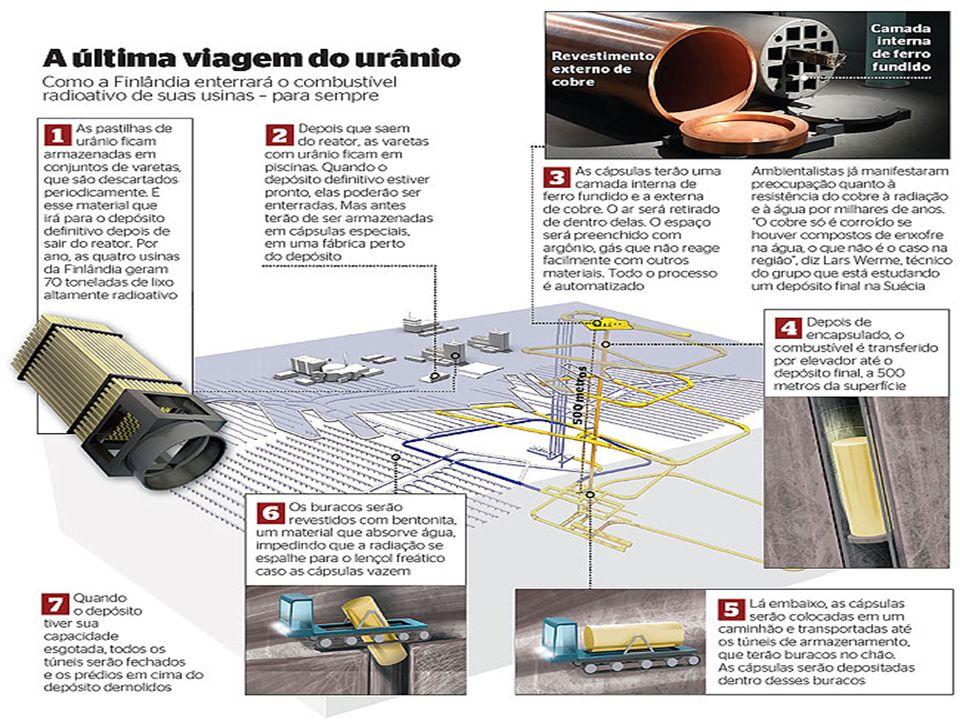 Itaipu Vertedouro Geração