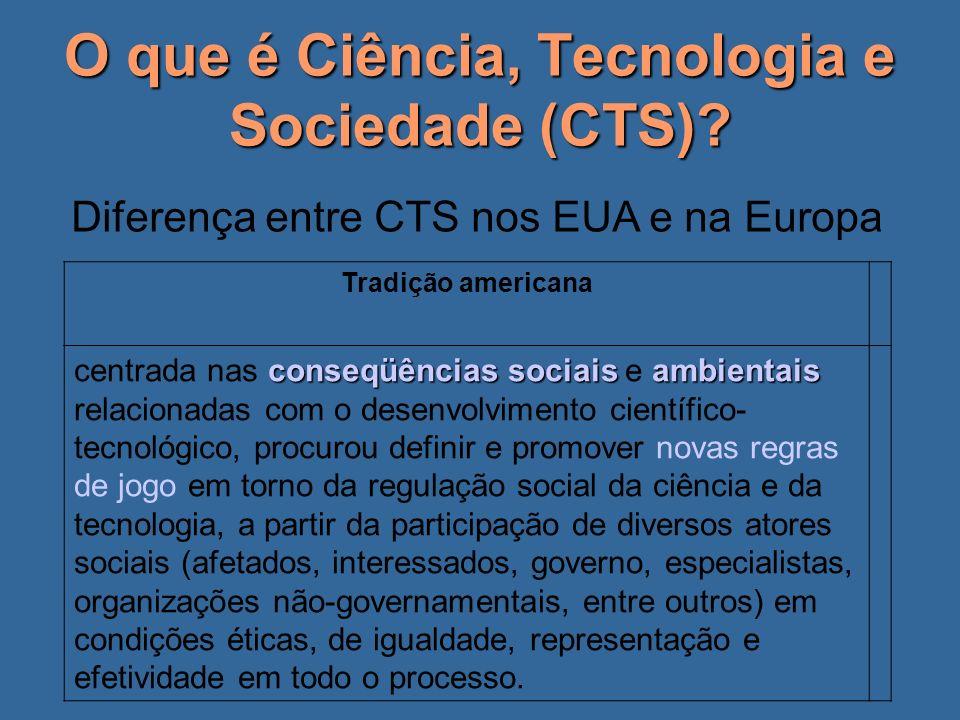 O que é Ciência, Tecnologia e Sociedade (CTS)? Diferença entre CTS nos EUA e na Europa Tradição americana conseqüências sociaisambientais centrada nas
