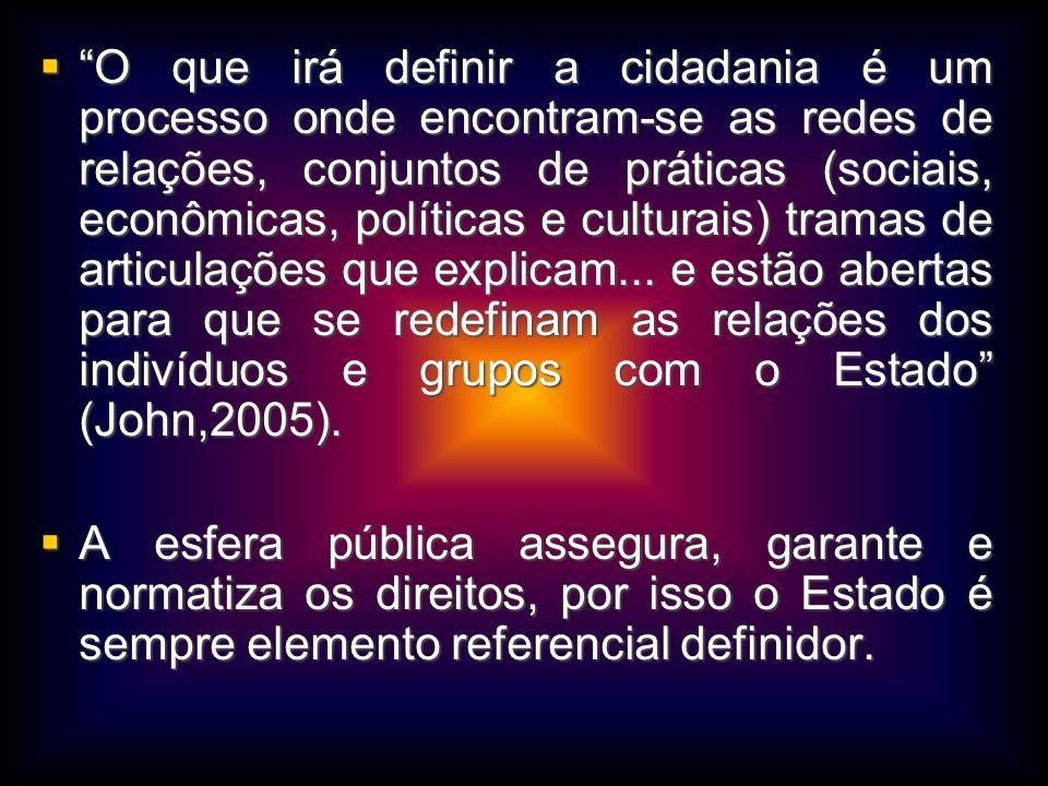 O que irá definir a cidadania é um processo onde encontram-se as redes de relações, conjuntos de práticas (sociais, econômicas, políticas e culturais)