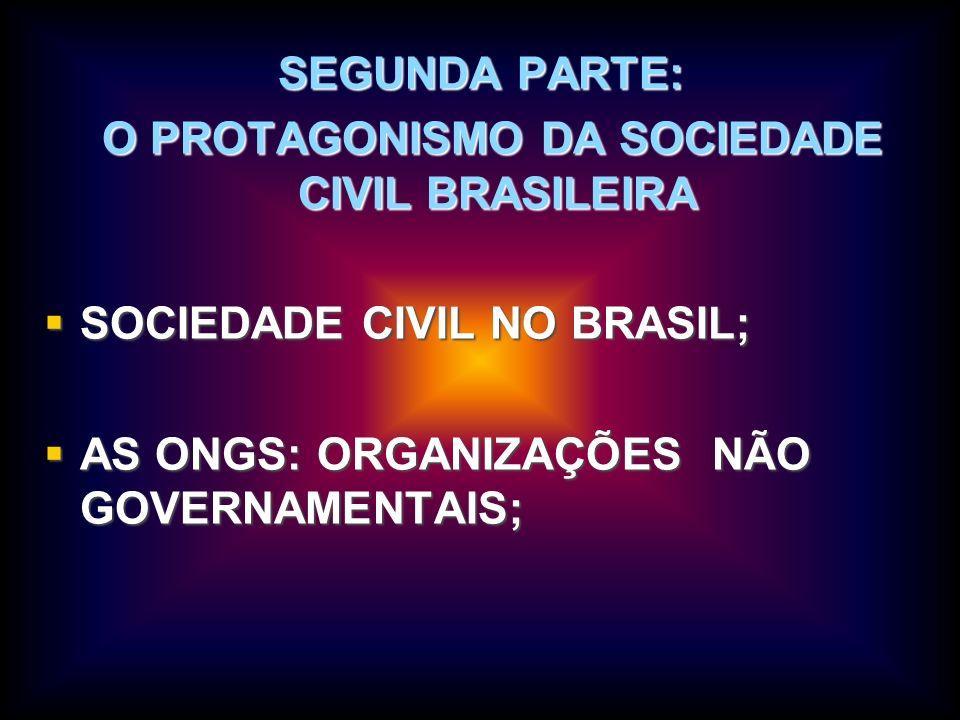 SEGUNDA PARTE: O PROTAGONISMO DA SOCIEDADE CIVIL BRASILEIRA O PROTAGONISMO DA SOCIEDADE CIVIL BRASILEIRA SOCIEDADE CIVIL NO BRASIL; SOCIEDADE CIVIL NO