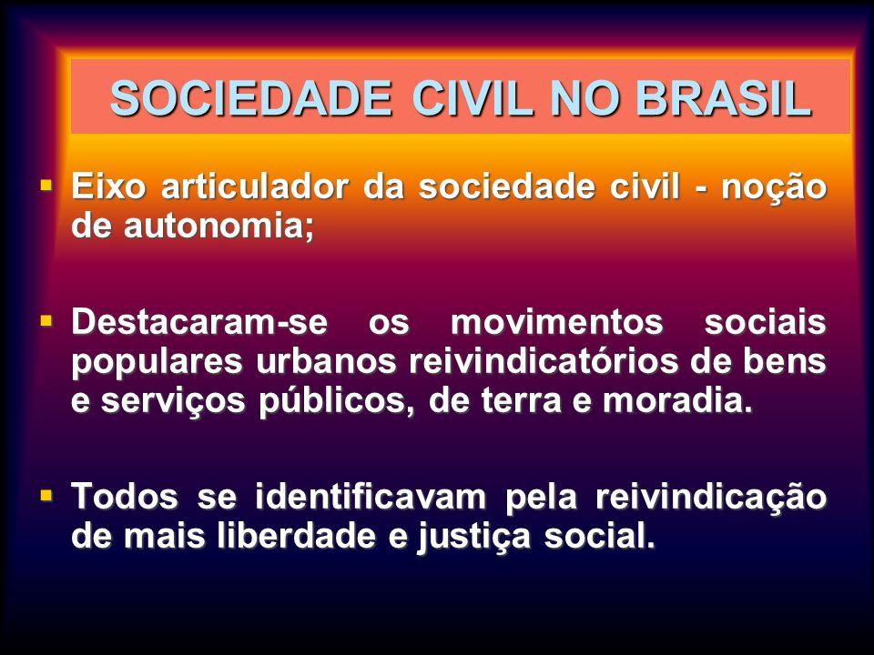 SOCIEDADE CIVIL NO BRASIL Eixo articulador da sociedade civil - noção de autonomia; Eixo articulador da sociedade civil - noção de autonomia; Destacar