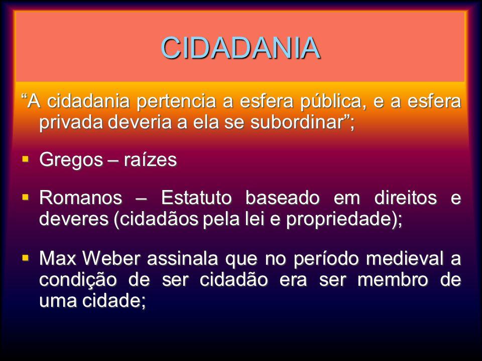 CIDADANIA A cidadania pertencia a esfera pública, e a esfera privada deveria a ela se subordinar; Gregos – raízes Gregos – raízes Romanos – Estatuto b