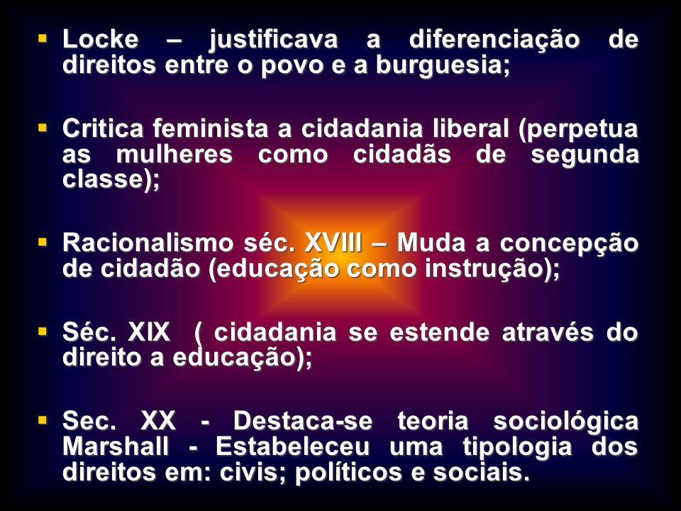 Locke – justificava a diferenciação de direitos entre o povo e a burguesia; Locke – justificava a diferenciação de direitos entre o povo e a burguesia