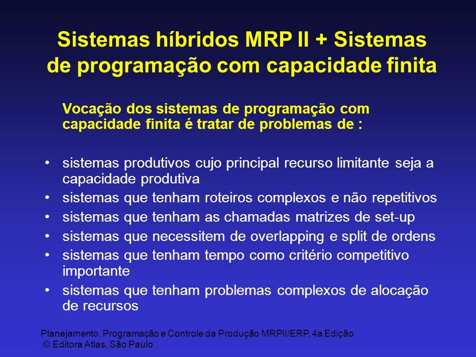 Planejamento, Programação e Controle da Produção MRPII/ERP, 4a Edição © Editora Atlas, São Paulo Sistemas híbridos MRP II + Sistemas de programação co