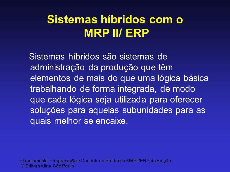 Planejamento, Programação e Controle da Produção MRPII/ERP, 4a Edição © Editora Atlas, São Paulo Sistemas híbridos com o MRP II/ ERP Sistemas híbridos