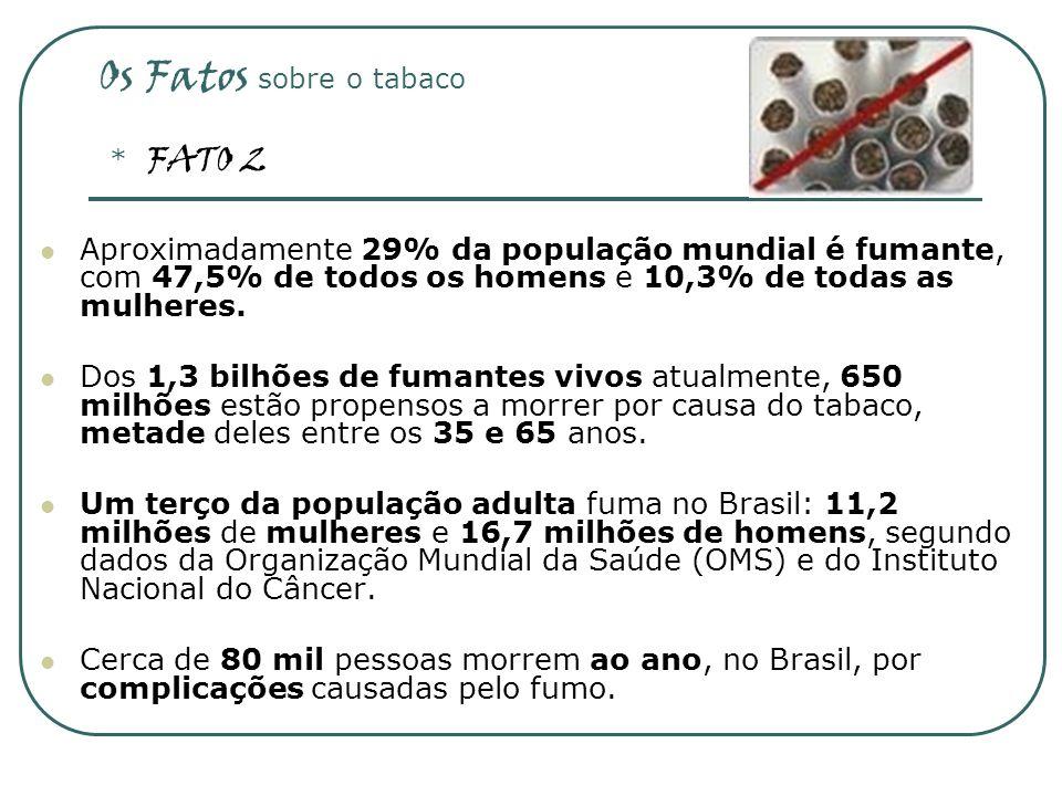 Os Fatos sobre o tabaco FATO 3 Mais de um bilhão de fumantes, ou 82% de seu total, vive em países em desenvolvimento ou com economias em transição.