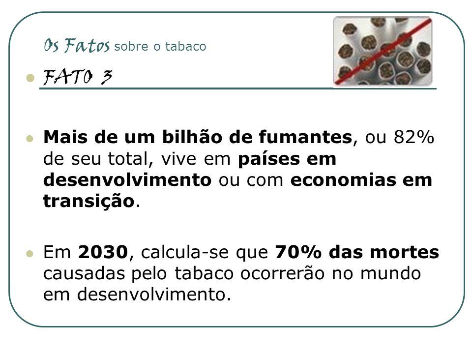 Os Fatos sobre o tabaco FATO 4 O tabaco causou 100 milhões de mortes no século XX.