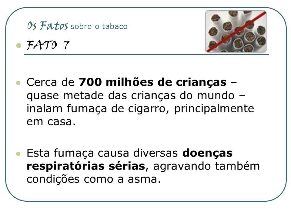 Os Fatos sobre o tabaco FATO 8 A Organização Mundial do Trabalho calcula que no mínimo 200 mil trabalhadores morrem a cada ano por problemas relacionados à exposição à fumaça de cigarro no trabalho.