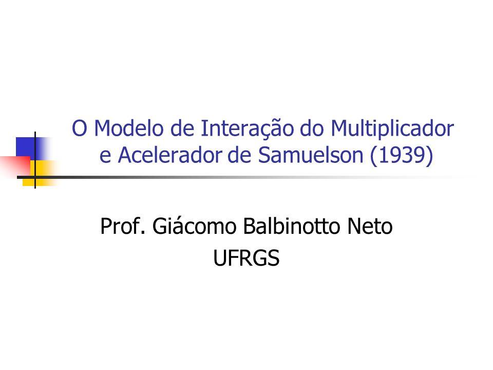 O Modelo de Interação do Multiplicador e Acelerador de Samuelson (1939) Prof. Giácomo Balbinotto Neto UFRGS