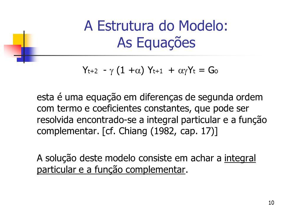 10 A Estrutura do Modelo: As Equações Y t+2 - (1 + ) Y t+1 + Y t = G o esta é uma equação em diferenças de segunda ordem com termo e coeficientes cons