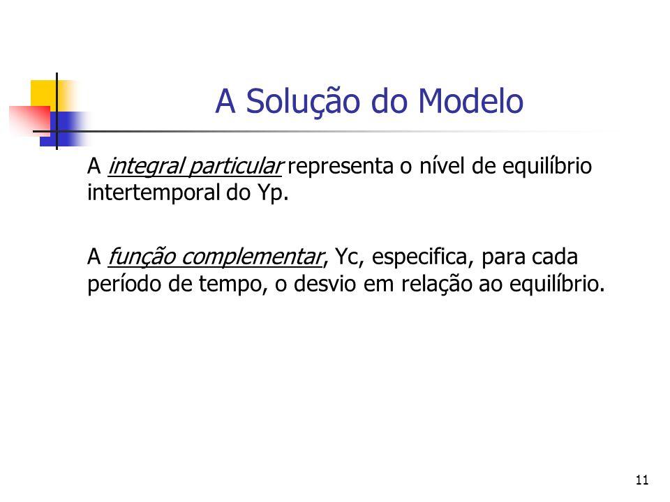 11 A Solução do Modelo A integral particular representa o nível de equilíbrio intertemporal do Yp. A função complementar, Yc, especifica, para cada pe