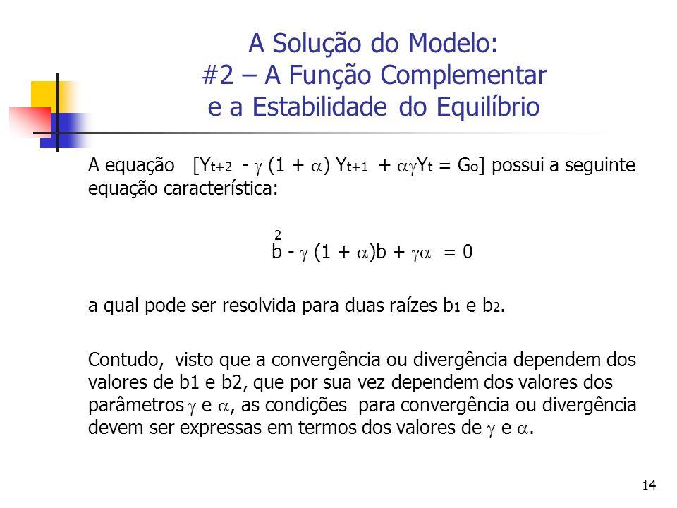 14 A Solução do Modelo: #2 – A Função Complementar e a Estabilidade do Equilíbrio A equação [Y t+2 - (1 + ) Y t+1 + Y t = G o ] possui a seguinte equa