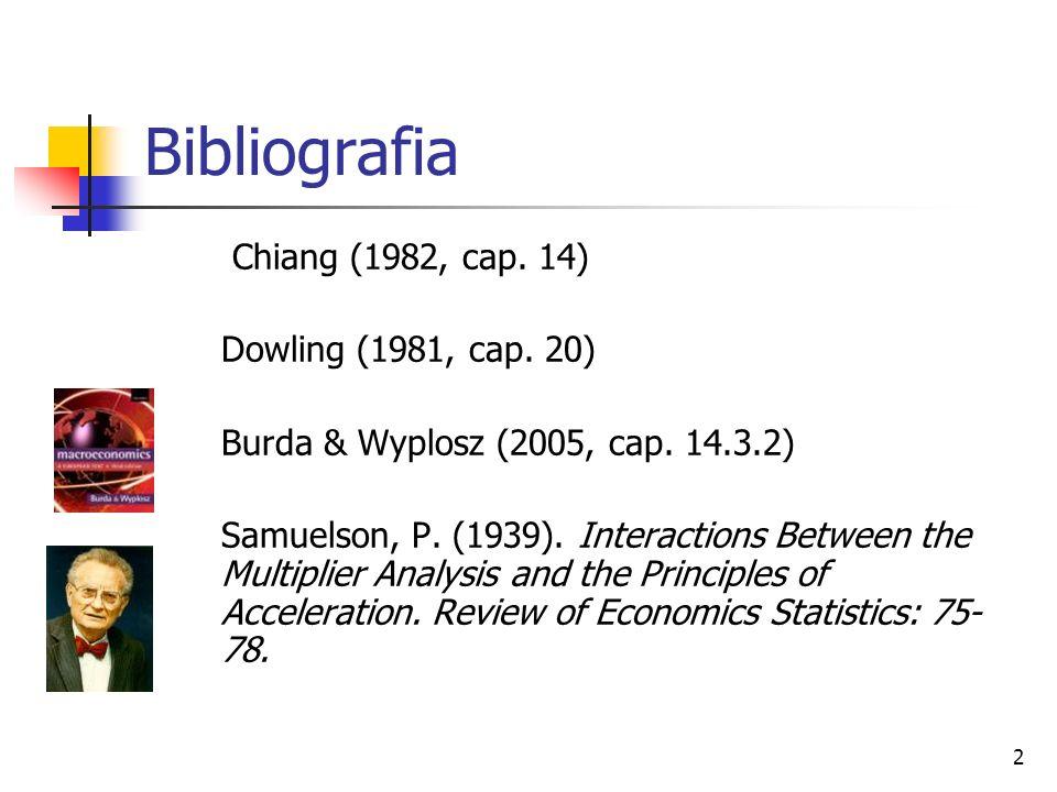 2 Bibliografia Chiang (1982, cap. 14) Dowling (1981, cap. 20) Burda & Wyplosz (2005, cap. 14.3.2) Samuelson, P. (1939). Interactions Between the Multi