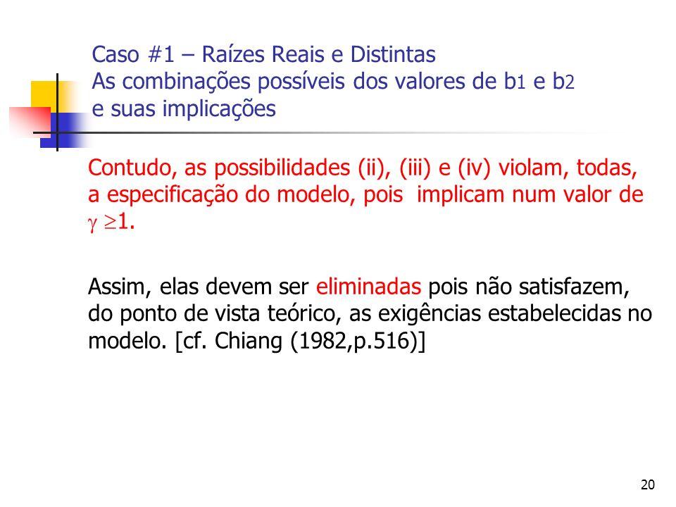 20 Caso #1 – Raízes Reais e Distintas As combinações possíveis dos valores de b 1 e b 2 e suas implicações Contudo, as possibilidades (ii), (iii) e (i