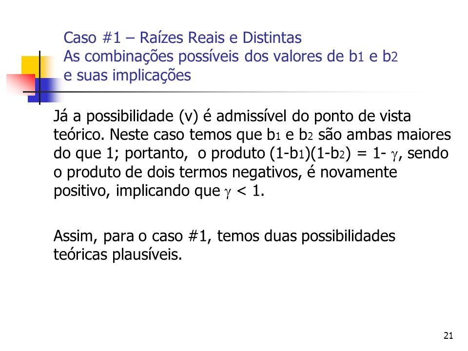 21 Caso #1 – Raízes Reais e Distintas As combinações possíveis dos valores de b 1 e b 2 e suas implicações Já a possibilidade (v) é admissível do pont