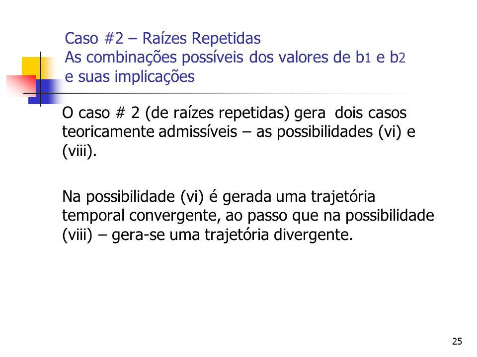 25 Caso #2 – Raízes Repetidas As combinações possíveis dos valores de b 1 e b 2 e suas implicações O caso # 2 (de raízes repetidas) gera dois casos te