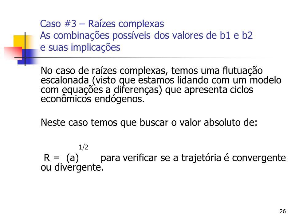 26 Caso #3 – Raízes complexas As combinações possíveis dos valores de b1 e b2 e suas implicações No caso de raízes complexas, temos uma flutuação esca