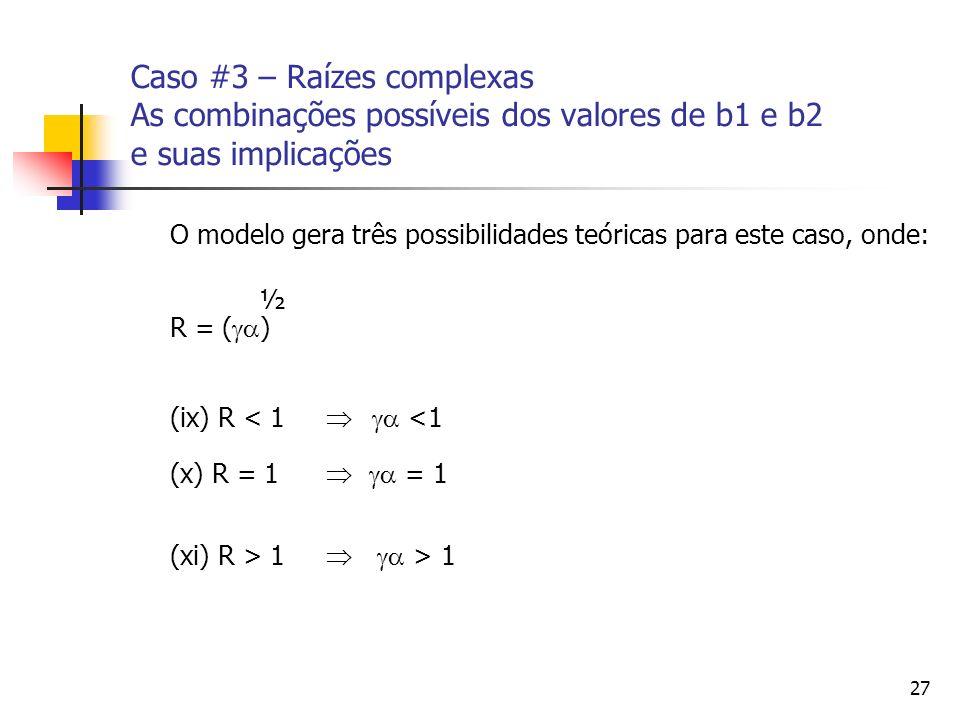 27 Caso #3 – Raízes complexas As combinações possíveis dos valores de b1 e b2 e suas implicações O modelo gera três possibilidades teóricas para este