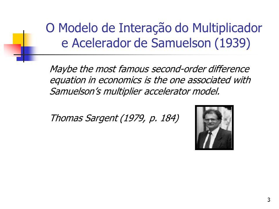 3 O Modelo de Interação do Multiplicador e Acelerador de Samuelson (1939) Maybe the most famous second-order difference equation in economics is the o