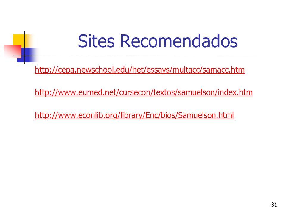 31 Sites Recomendados http://cepa.newschool.edu/het/essays/multacc/samacc.htm http://www.eumed.net/cursecon/textos/samuelson/index.htm http://www.econ