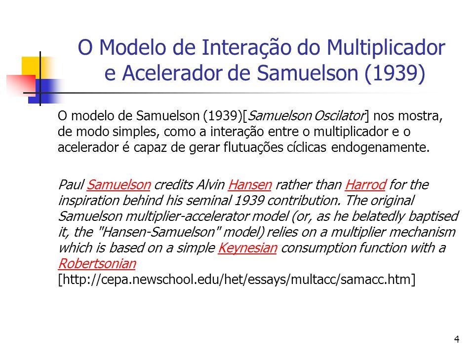4 O Modelo de Interação do Multiplicador e Acelerador de Samuelson (1939) O modelo de Samuelson (1939)[Samuelson Oscilator] nos mostra, de modo simple