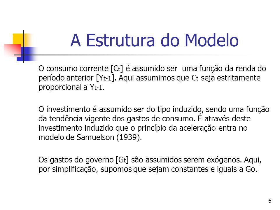 6 A Estrutura do Modelo O consumo corrente [C t ] é assumido ser uma função da renda do período anterior [Y t-1 ]. Aqui assumimos que C t seja estrita