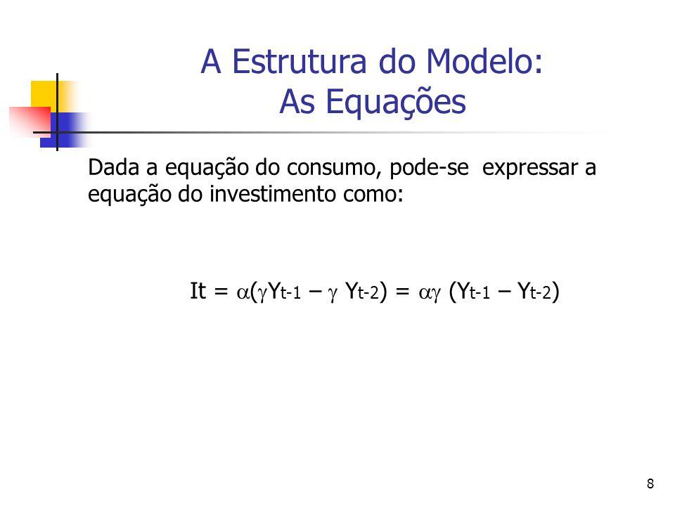 8 A Estrutura do Modelo: As Equações Dada a equação do consumo, pode-se expressar a equação do investimento como: It = ( Y t-1 – Y t-2 ) = (Y t-1 – Y