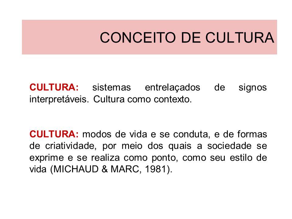 ORIGEM DO TERMO CULTURA CUCHE, Denys.A noção de cultura nas ciências sociais.