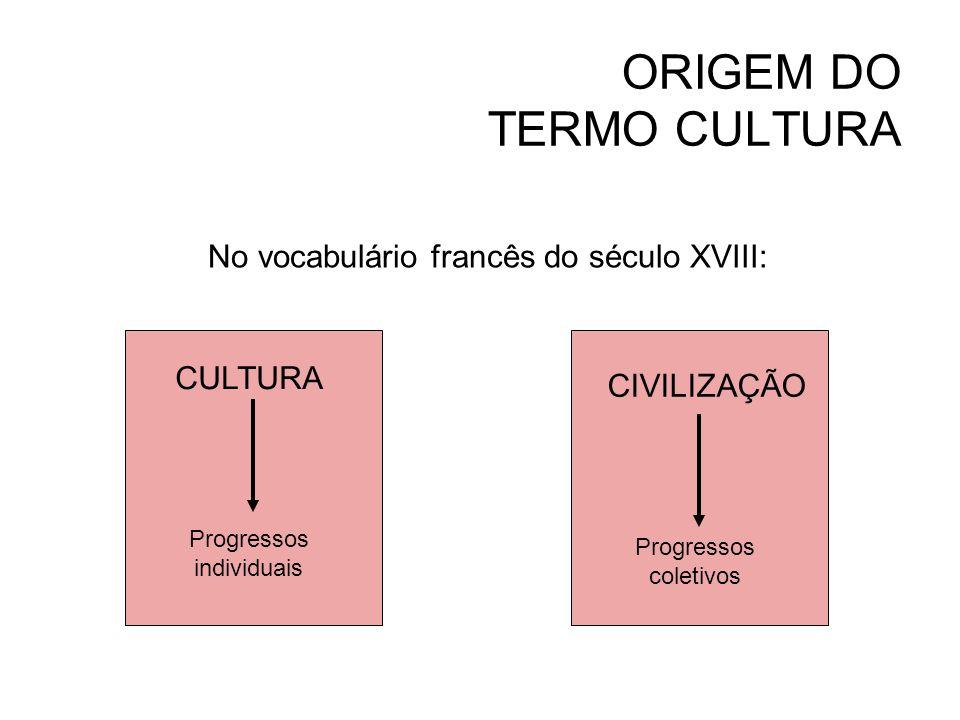ORIGEM DO TERMO CULTURA Tanto cultura quanto civilização são termos utilizados apenas no singular, marcando o UNIVERSALISMO e o HUMANISMO dos filósofos.