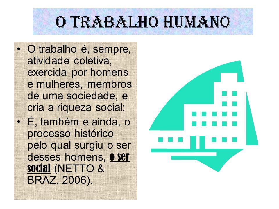 O TRABALHO HUMANO O trabalho é, sempre, atividade coletiva, exercida por homens e mulheres, membros de uma sociedade, e cria a riqueza social; É, tamb