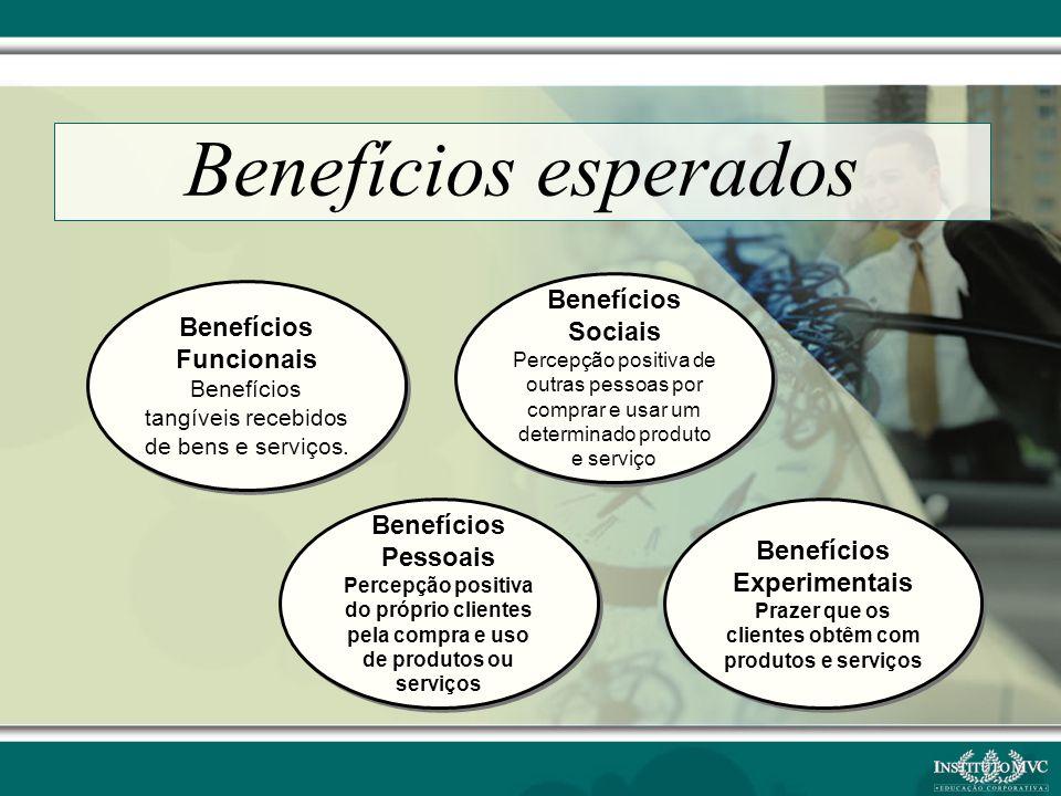 Benefícios esperados Benefícios Funcionais Benefícios tangíveis recebidos de bens e serviços. Benefícios Funcionais Benefícios tangíveis recebidos de