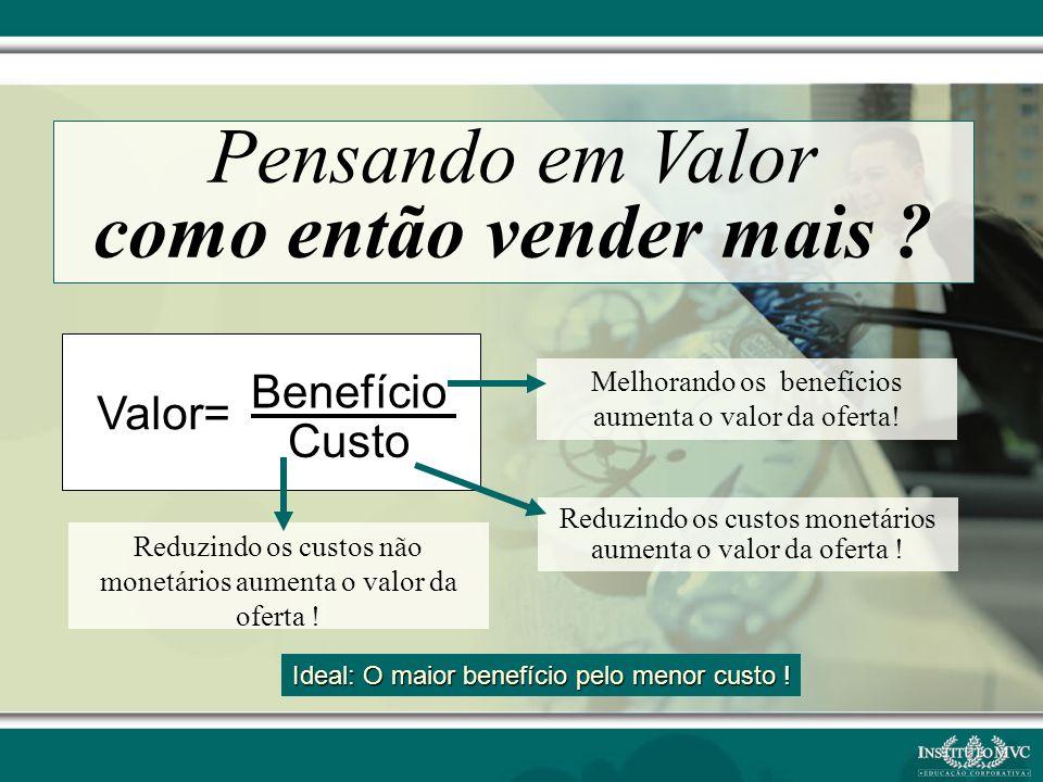 Pensando em Valor como então vender mais ? Valor= Benefício Custo Melhorando os benefícios aumenta o valor da oferta! Reduzindo os custos não monetári